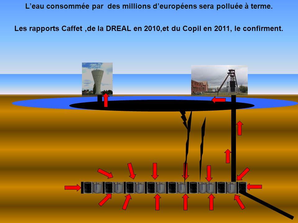 L'eau consommée par des millions d'européens sera polluée à terme.