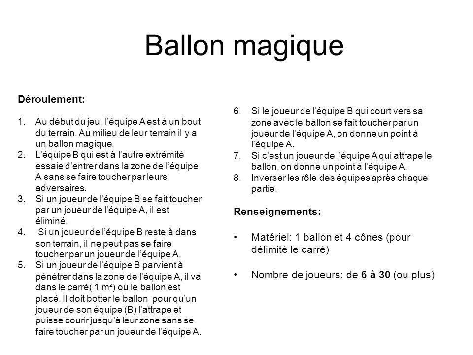 Ballon magique Déroulement: Renseignements: