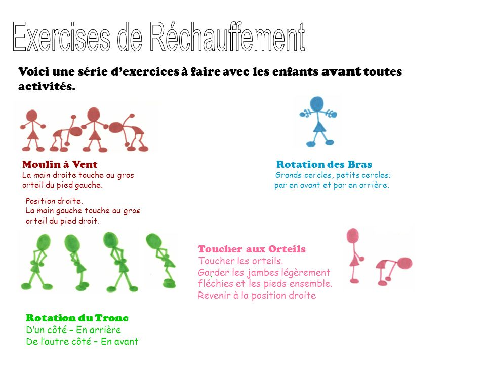 Exercises de Réchauffement