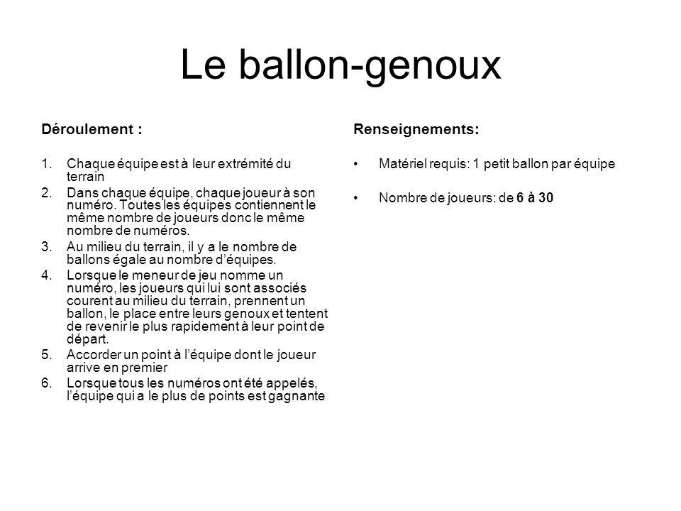 Le ballon-genoux Déroulement : Renseignements: