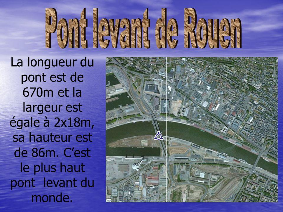 Pont levant de Rouen