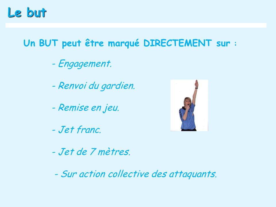 Le but Un BUT peut être marqué DIRECTEMENT sur : - Engagement.