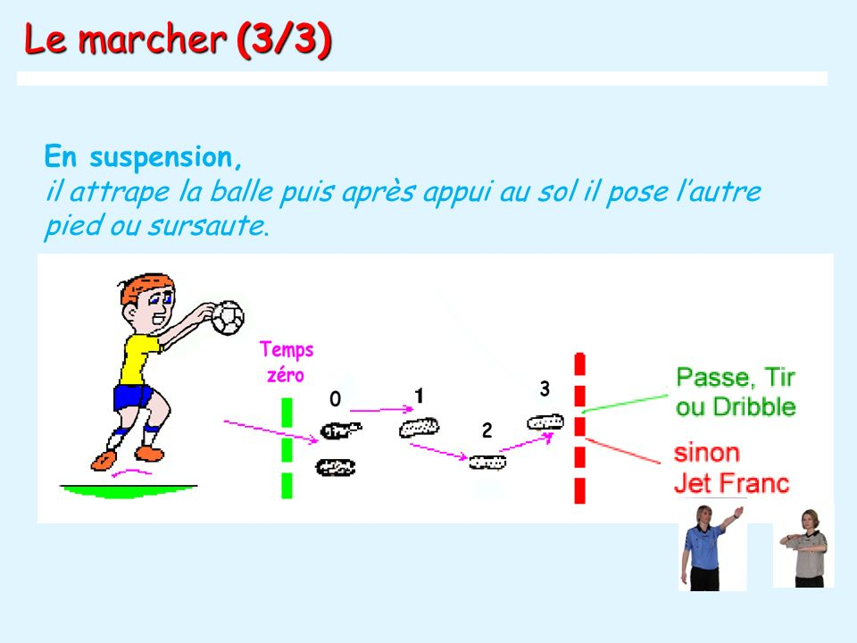 Le marcher (3/3) En suspension,