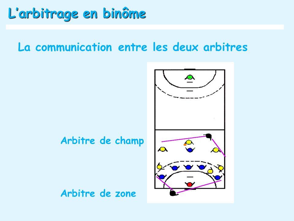 L'arbitrage en binôme La communication entre les deux arbitres