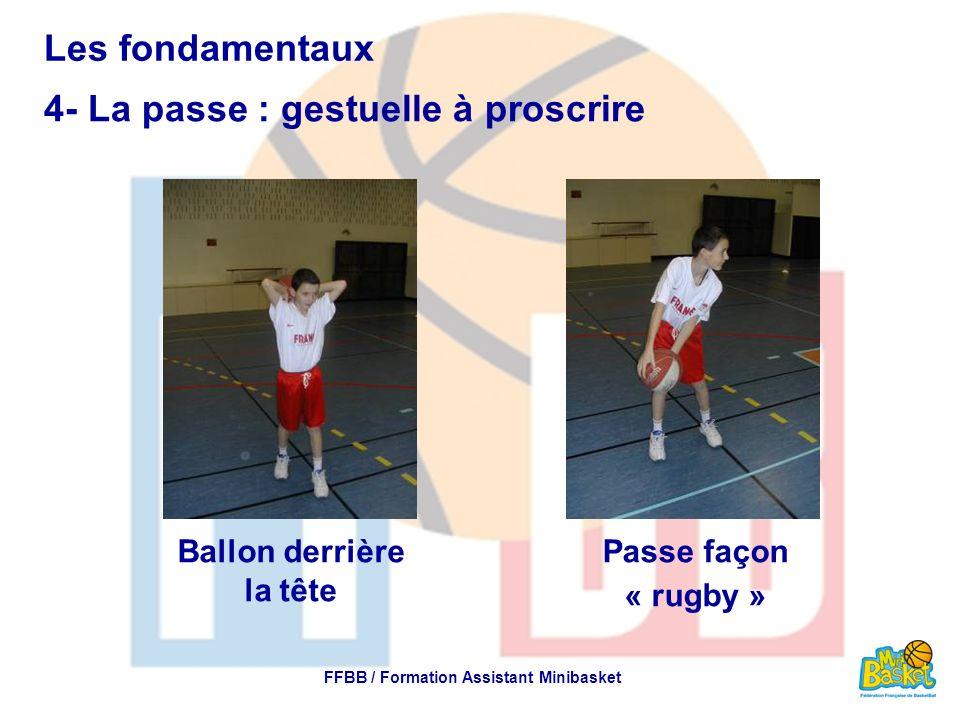 Ballon derrière la tête FFBB / Formation Assistant Minibasket