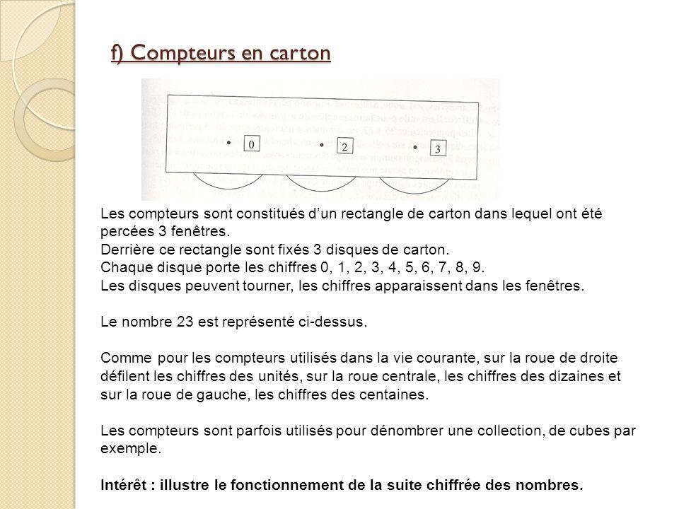 f) Compteurs en carton Les compteurs sont constitués d'un rectangle de carton dans lequel ont été percées 3 fenêtres.