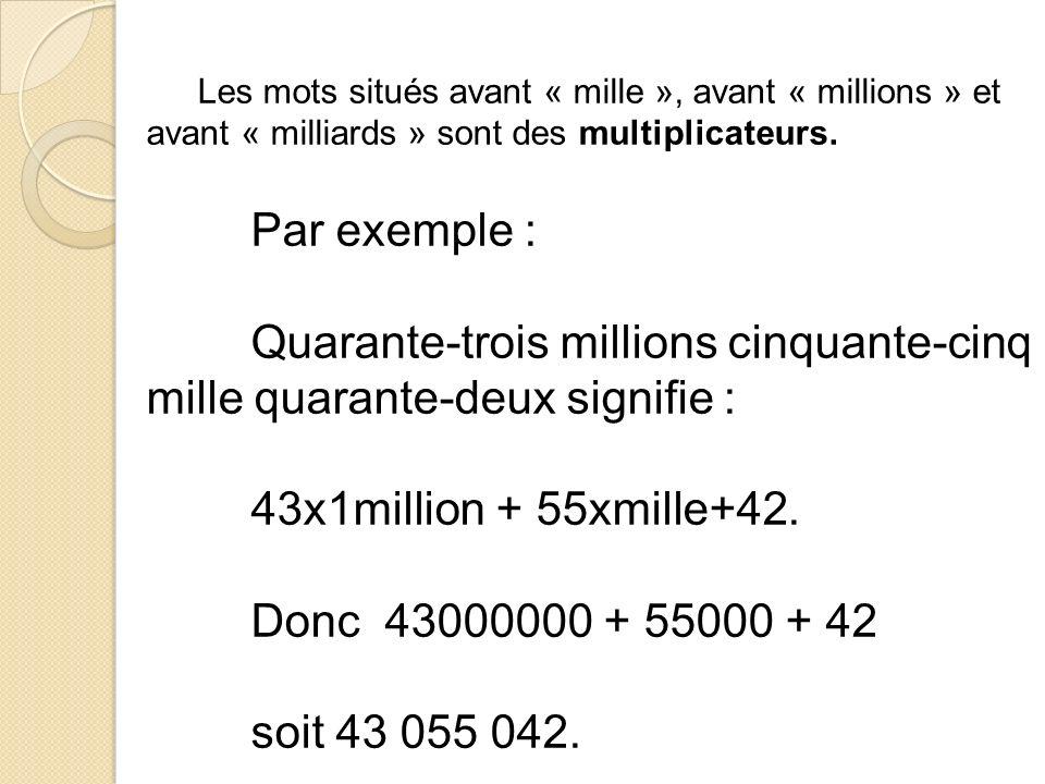 Quarante-trois millions cinquante-cinq mille quarante-deux signifie :