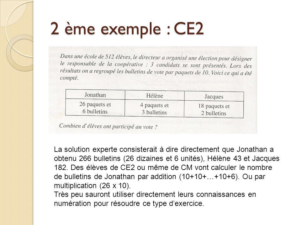 2 ème exemple : CE2