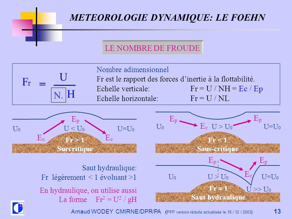 Nombre de Froude U Fr = N . H METEOROLOGIE DYNAMIQUE: LE FOEHN N.
