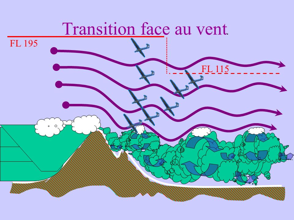 Transition face au vent.