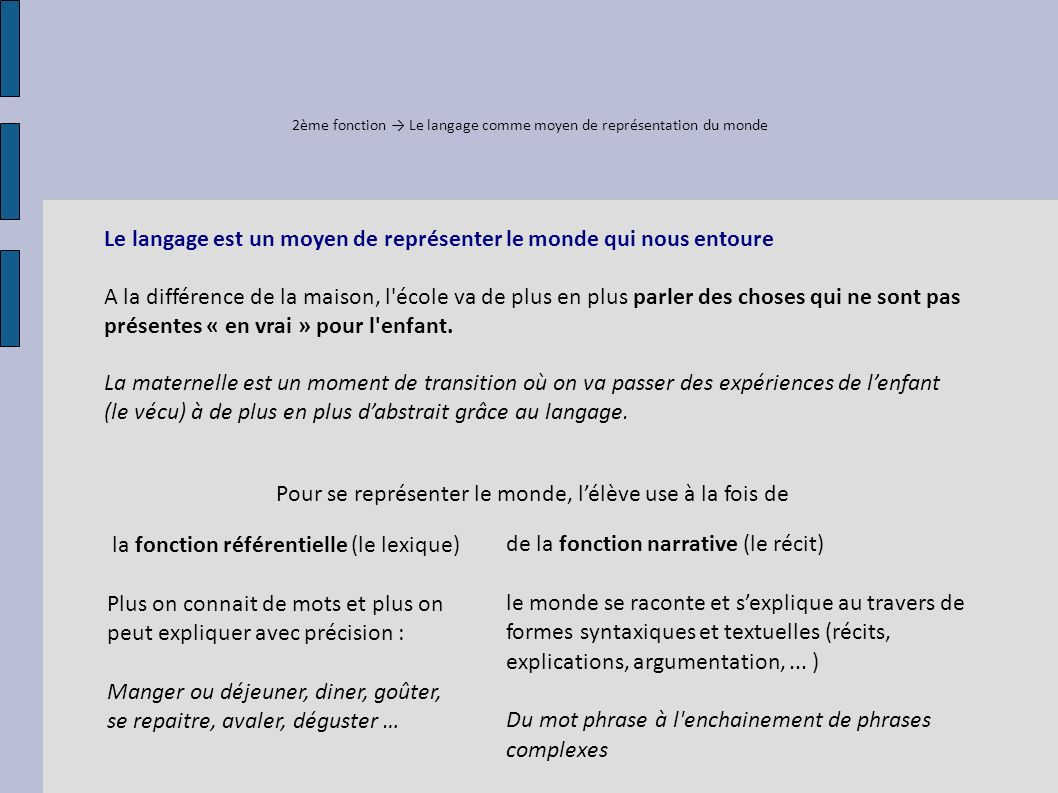 2ème fonction → Le langage comme moyen de représentation du monde