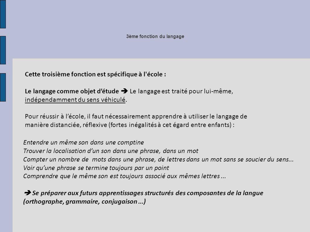 3ème fonction du langage