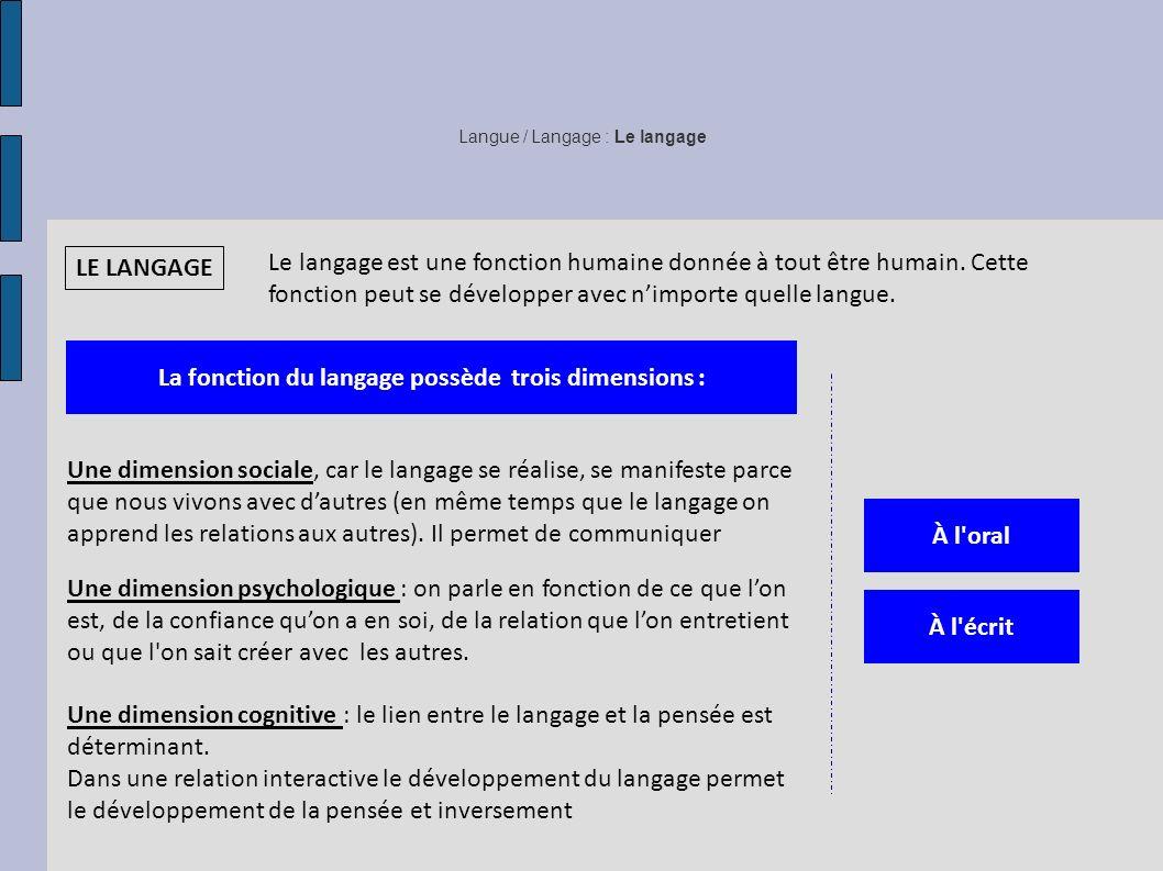 Langue / Langage : Le langage