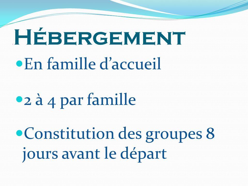 Constitution des groupes 8 jours avant le départ