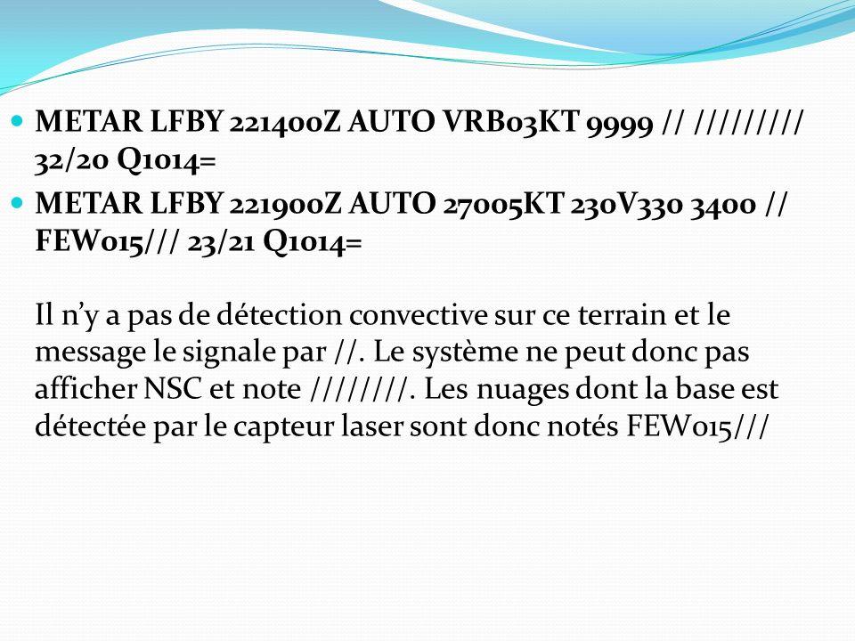 METAR LFBY 221400Z AUTO VRB03KT 9999 // ///////// 32/20 Q1014=