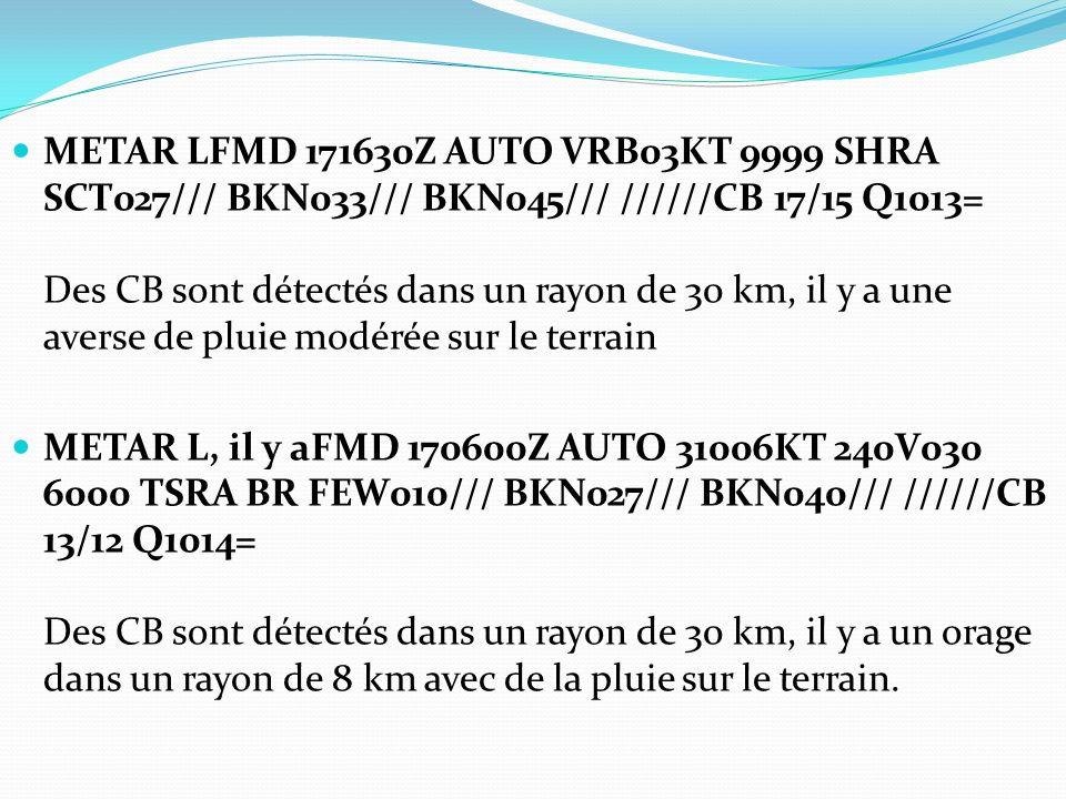 METAR LFMD 171630Z AUTO VRB03KT 9999 SHRA SCT027/// BKN033/// BKN045/// //////CB 17/15 Q1013= Des CB sont détectés dans un rayon de 30 km, il y a une averse de pluie modérée sur le terrain