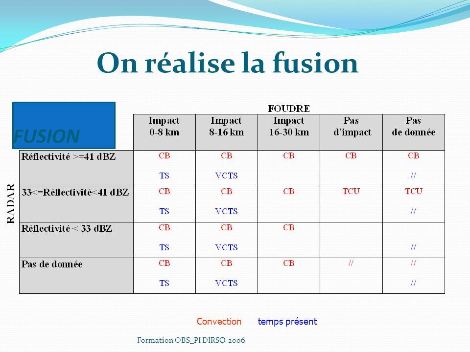 On réalise la fusion FUSION Convection temps présent