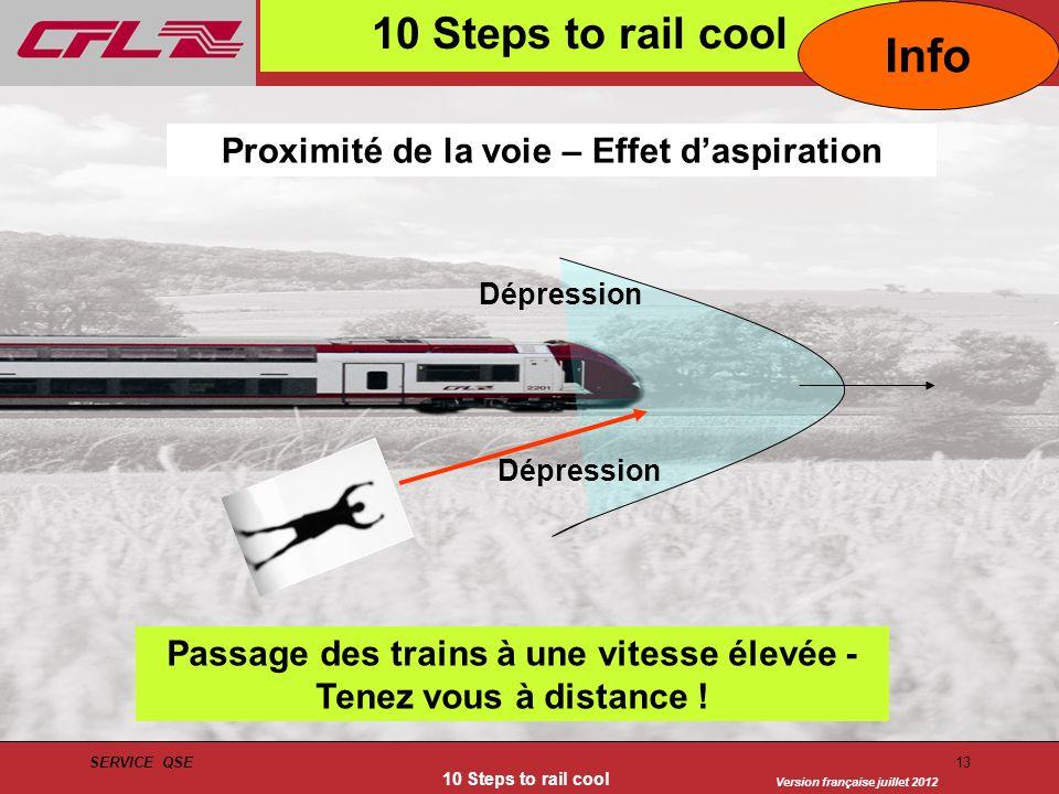 Info 10 Steps to rail cool Proximité de la voie – Effet d'aspiration