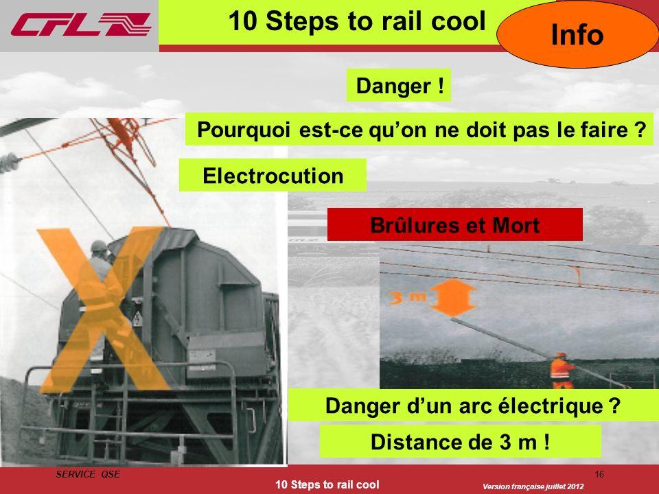 Danger d'un arc électrique