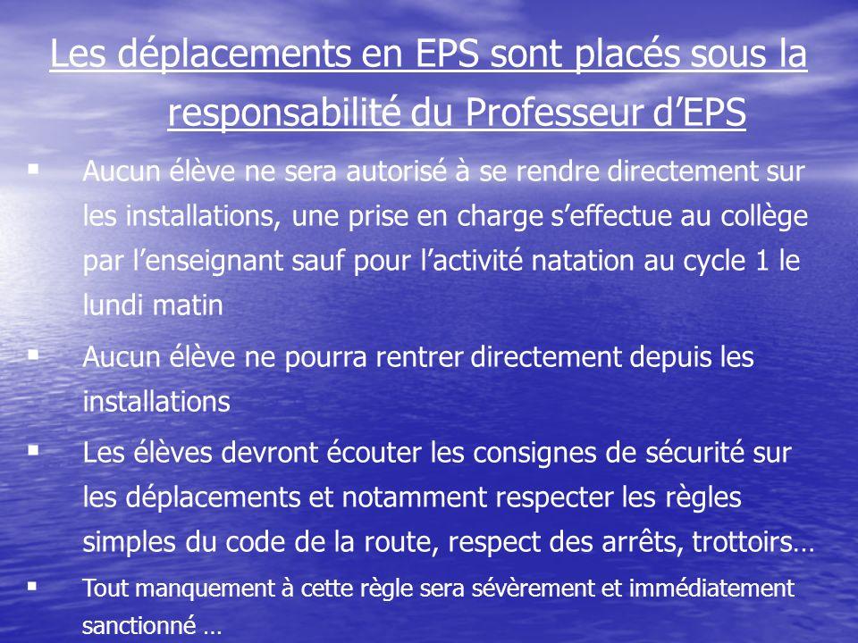 Les déplacements en EPS sont placés sous la responsabilité du Professeur d'EPS