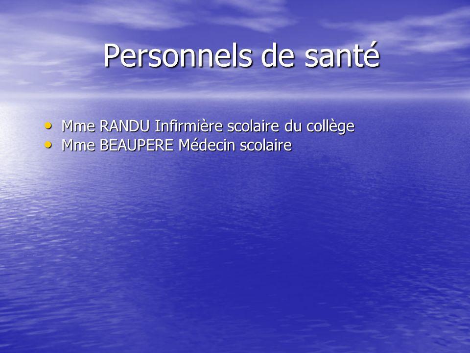 Personnels de santé Mme RANDU Infirmière scolaire du collège