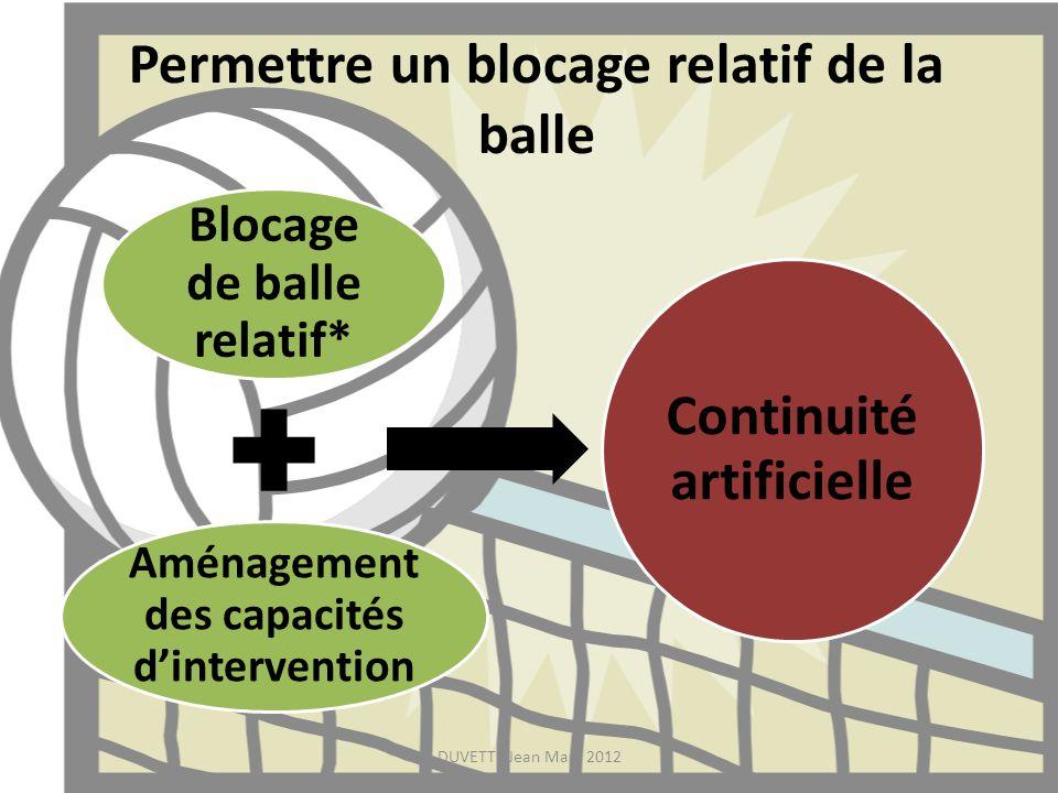 Permettre un blocage relatif de la balle