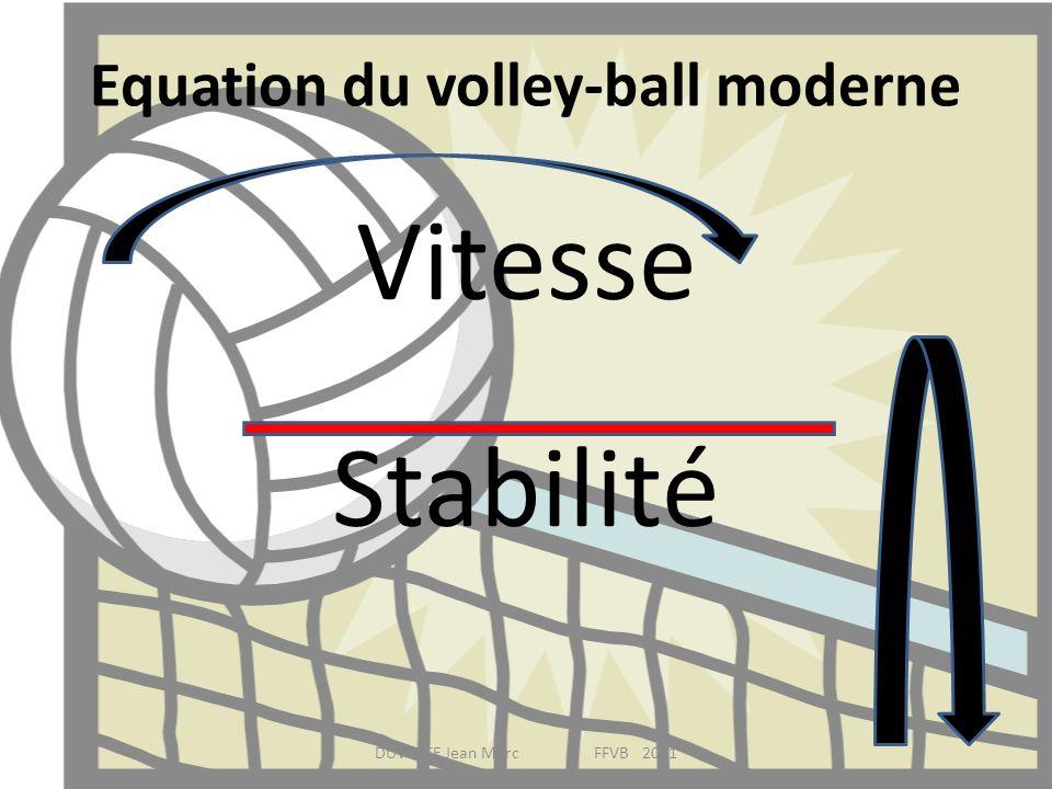 Equation du volley-ball moderne