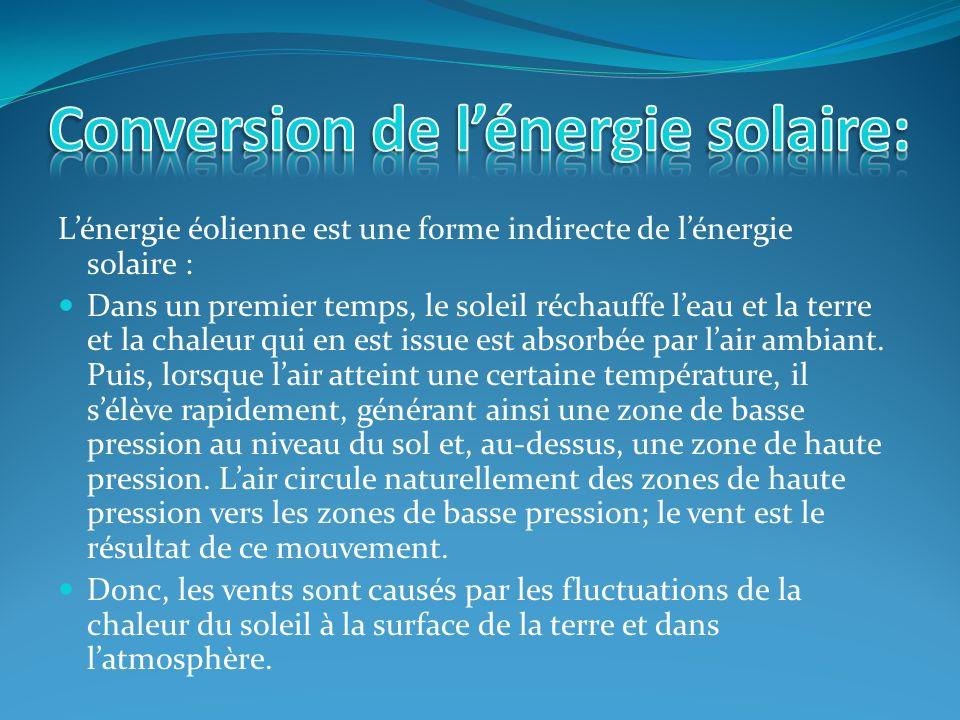 Conversion de l'énergie solaire: