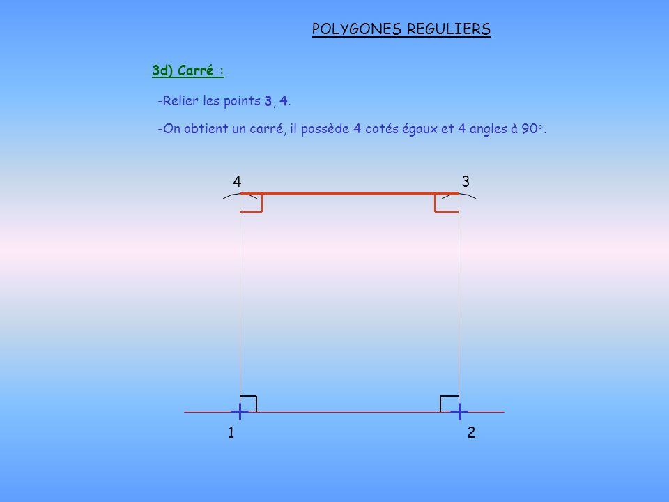 POLYGONES REGULIERS 4 3 1 2 3d) Carré : Relier les points 3, 4.