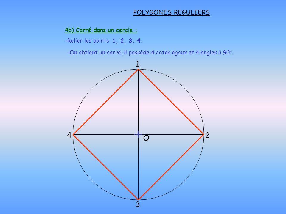 4b) Carré dans un cercle :