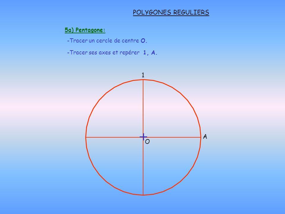 POLYGONES REGULIERS 1 A O 5a) Pentagone: Tracer un cercle de centre O.