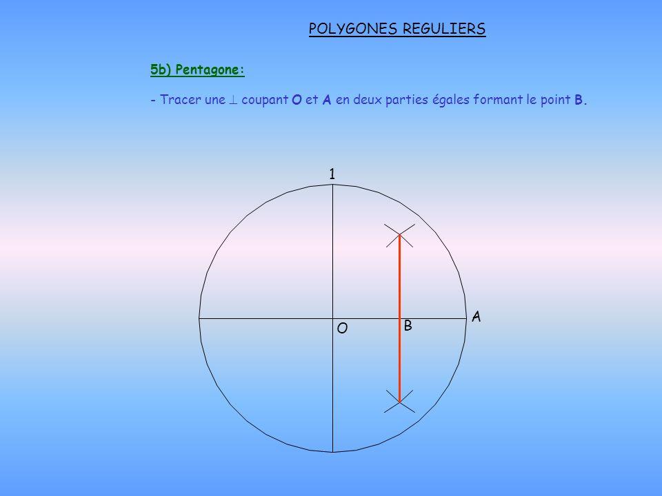 POLYGONES REGULIERS 1 A B O 5b) Pentagone: