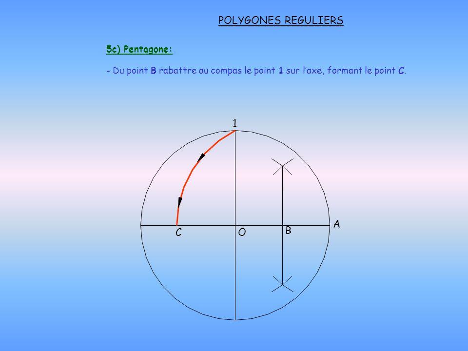 POLYGONES REGULIERS 1 C A O B 5c) Pentagone: