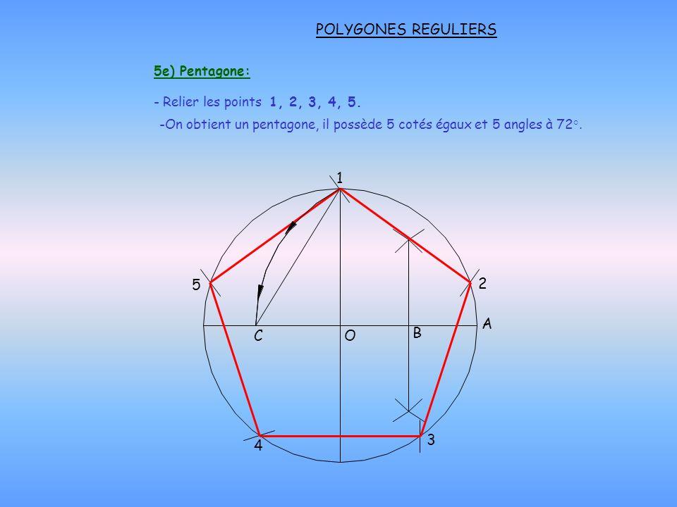 POLYGONES REGULIERS 1 5 2 A C O B 3 4 5e) Pentagone: