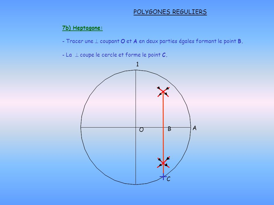 POLYGONES REGULIERS 1 A O B C 7b) Heptagone: