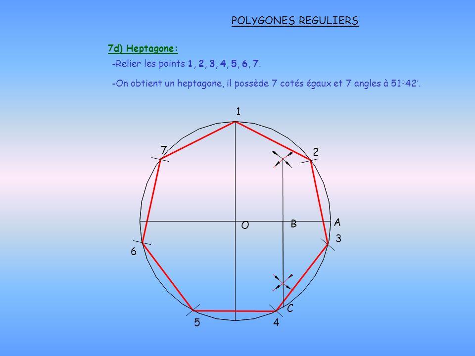 POLYGONES REGULIERS 1 7 2 A O B 3 6 C 5 4 7d) Heptagone: