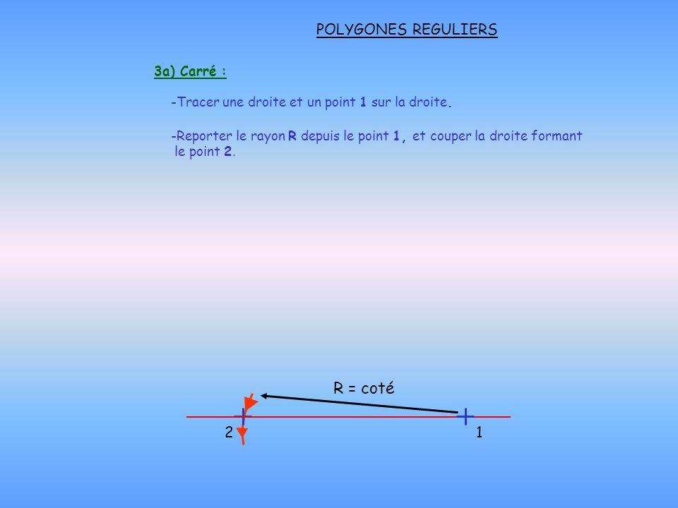 R = coté POLYGONES REGULIERS 1 2 3a) Carré :
