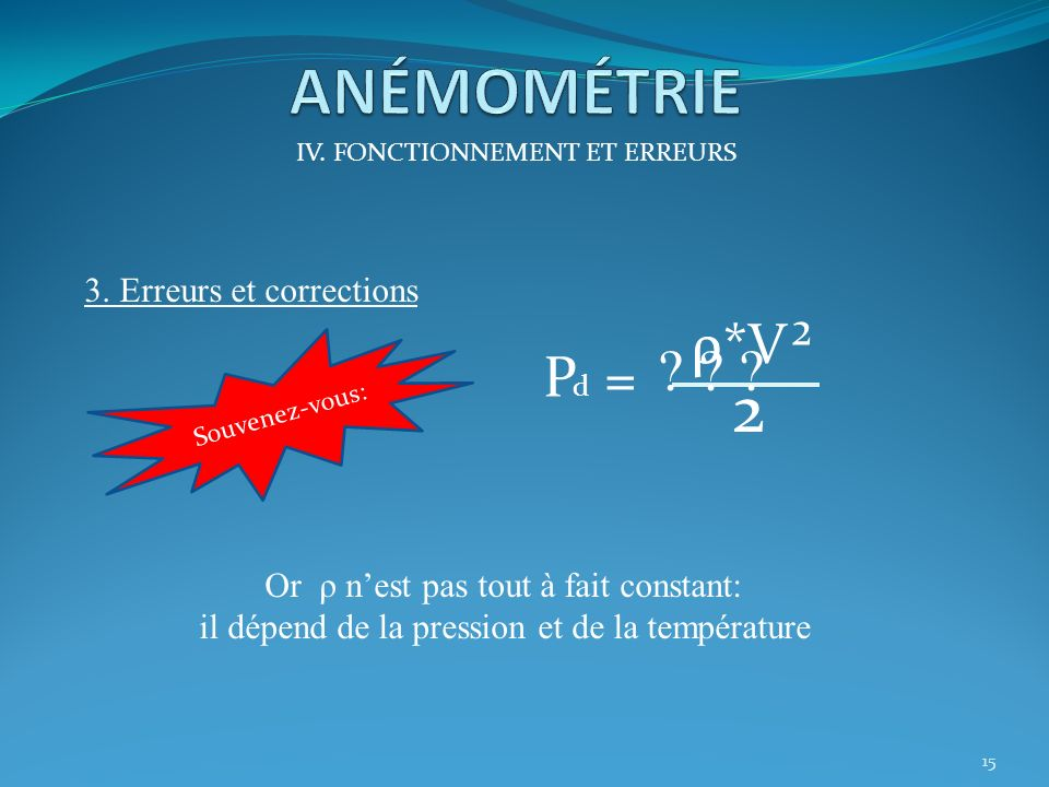 ANÉMOMÉTRIE 2 ρ*V² Pd = 3. Erreurs et corrections