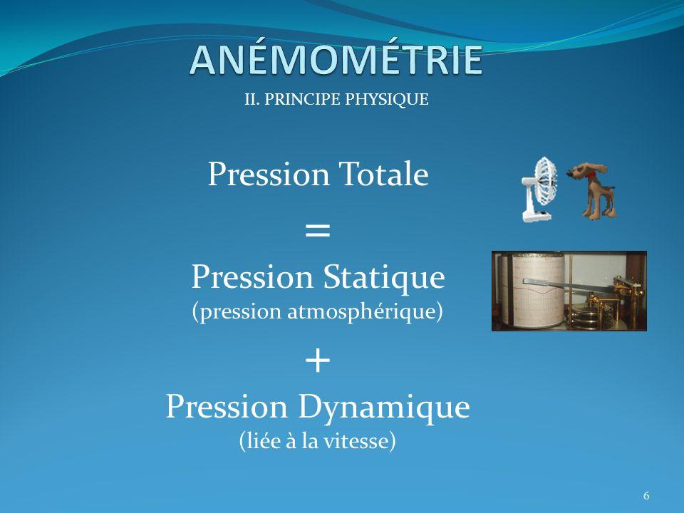 (pression atmosphérique)