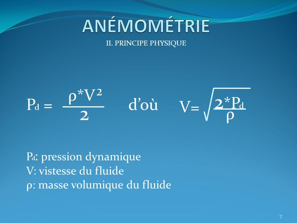 ANÉMOMÉTRIE 2*Pd 2 ρ*V² Pd = d'où V= ρ Pd: pression dynamique