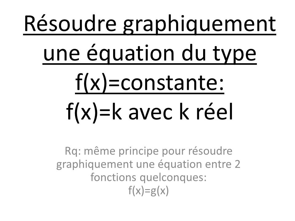 Résoudre graphiquement une équation du type f(x)=constante: f(x)=k avec k réel