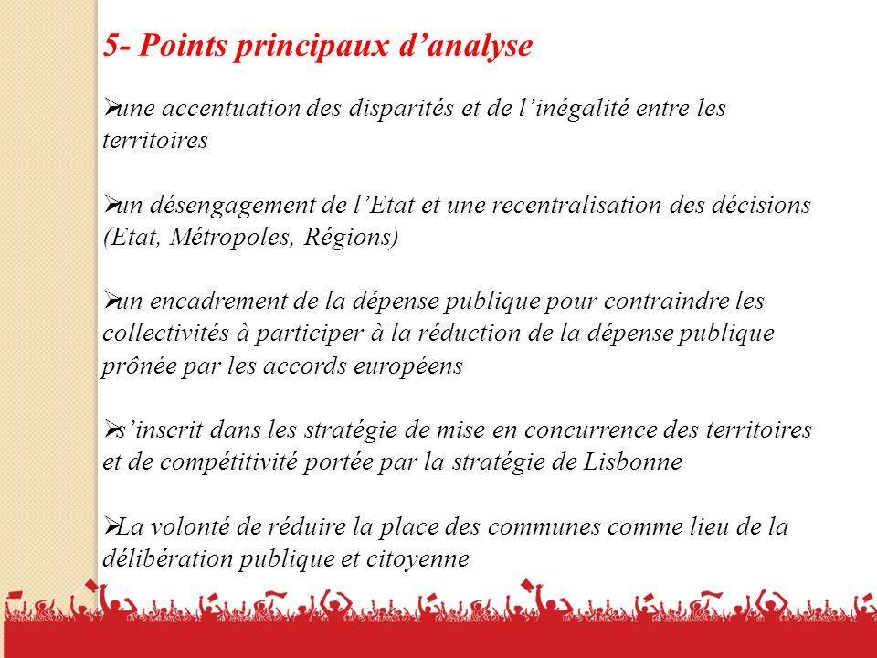 5- Points principaux d'analyse