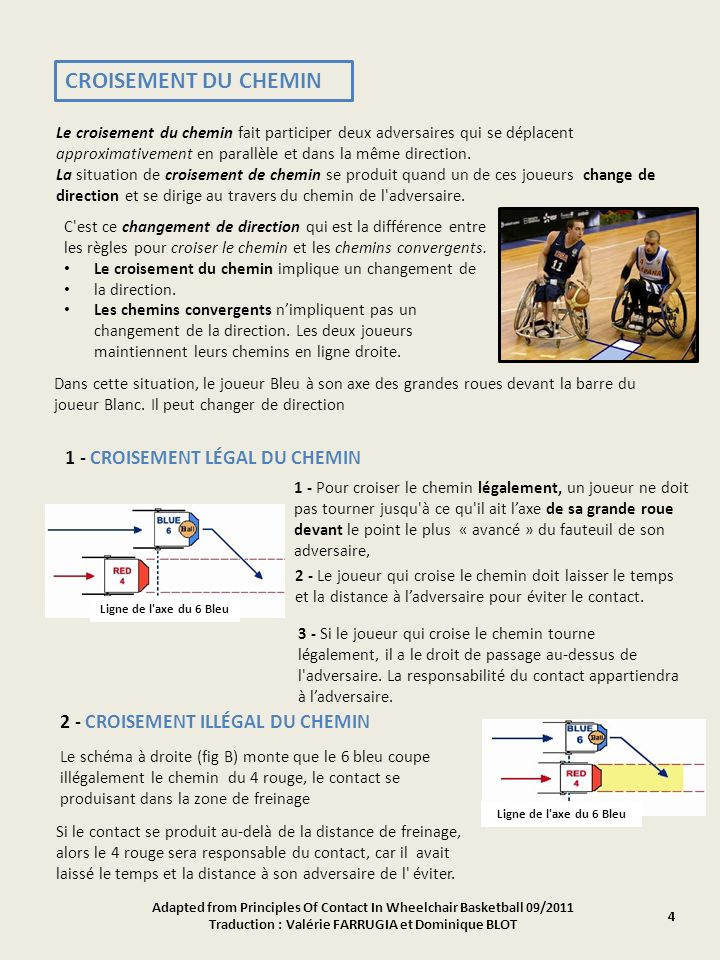 Guide rapide des principes de contact en basket fauteuil - Difference entre droit de passage et servitude ...