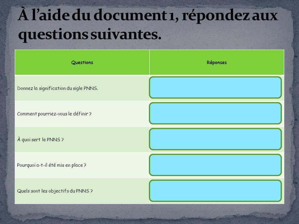 À l'aide du document 1, répondez aux questions suivantes.