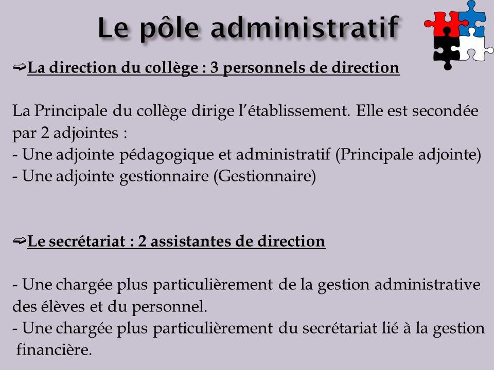 Le pôle administratif ➫La direction du collège : 3 personnels de direction. La Principale du collège dirige l'établissement. Elle est secondée.