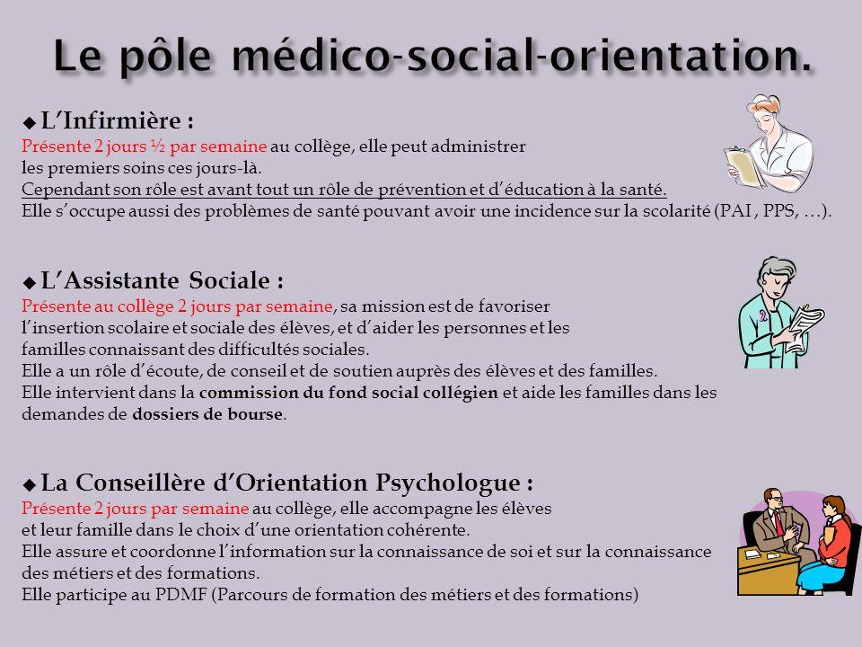Le pôle médico-social-orientation.