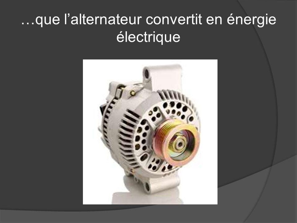 …que l'alternateur convertit en énergie électrique