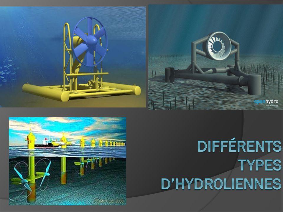 différents Types d'hydroliennes