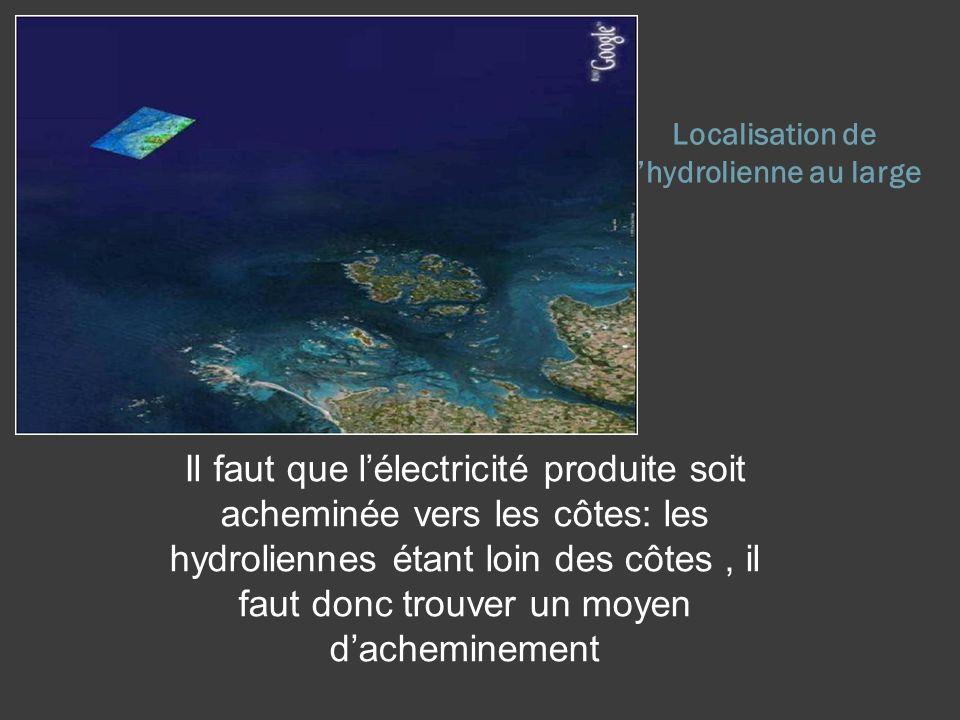 Localisation de l'hydrolienne au large