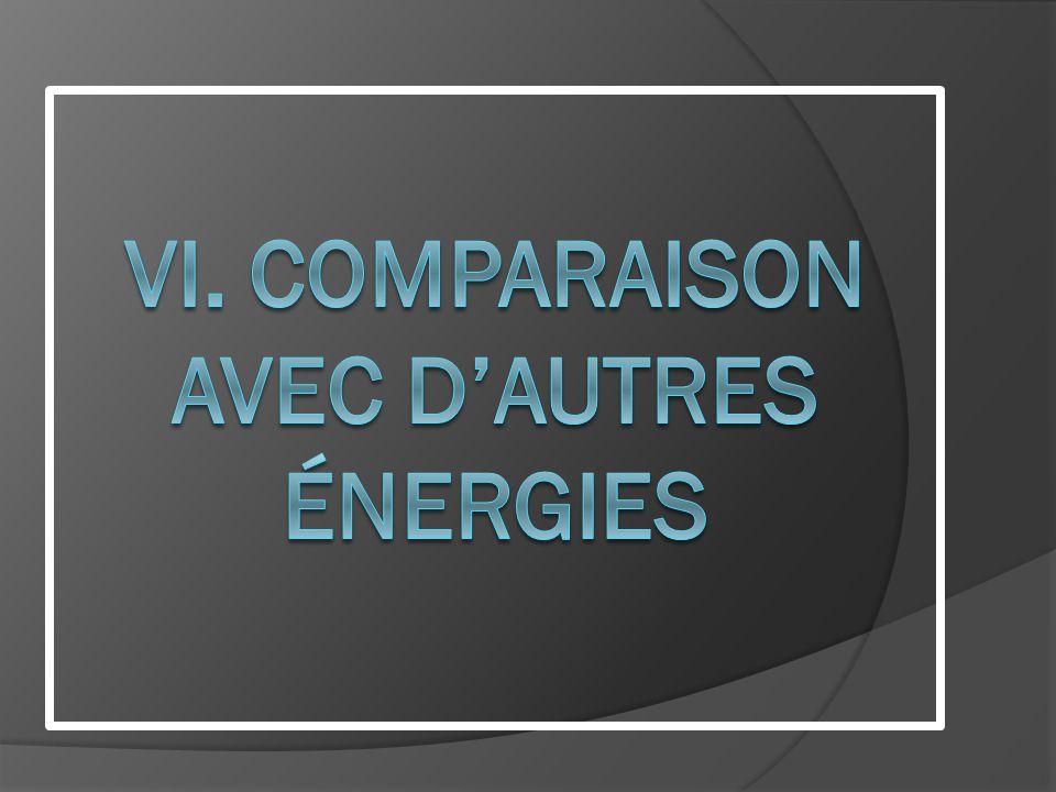 vI. comparaison avec d'autres énergies